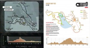 1996 World's course and profile (left) and 2014 World Cup (right)